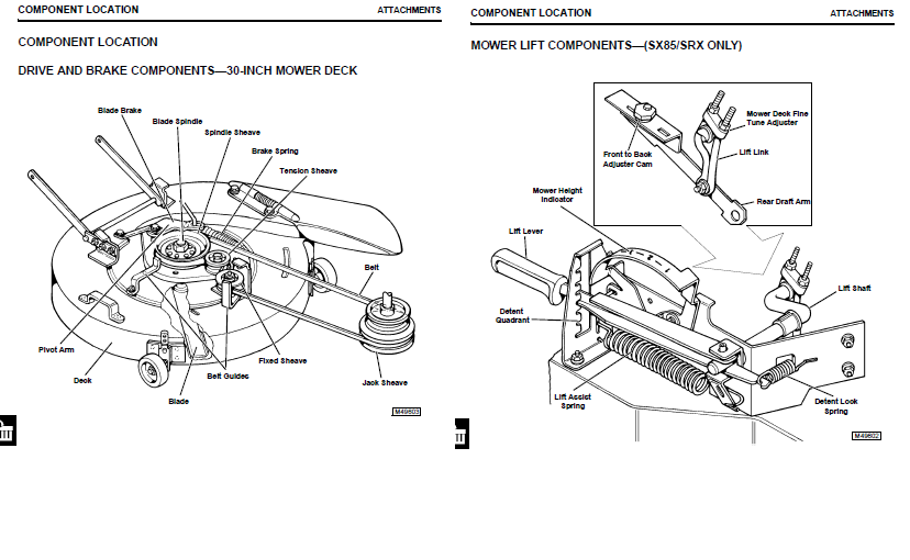 John Deere Gx75 on john deere and tractor repair technical manual html